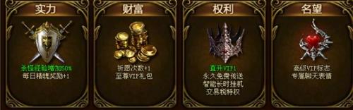 大天使之剑VIP1级攻略
